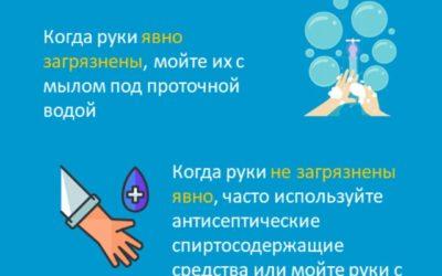 Меры предосторожности для защиты от инфекции